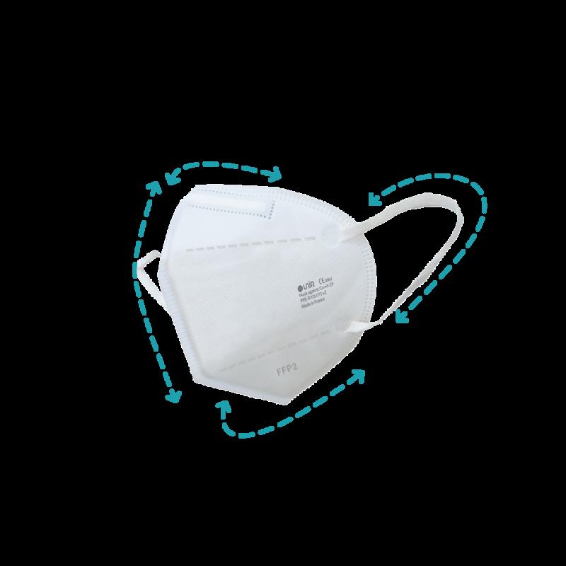 Dimensions du masque FFP2 Unir Blanc
